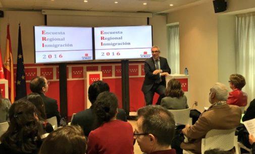 El 61% de los inmigrantes de la Comunidad de Madrid piensa establecerse en España