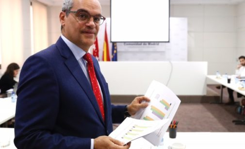 La Comunidad de Madrid baja un 54 % los casos de acoso escolar desde el inicio de la legislatura