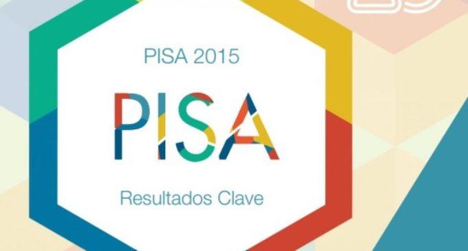 El Informe PISA 2015 sitúa a la Comunidad de Madrid en la élite mundial en Lectura y Ciencias