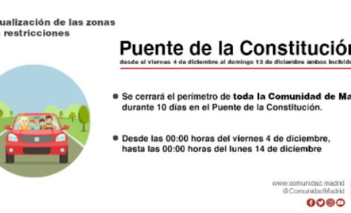 La Comunidad cerrará su perímetro diez días durante el Puente de la Constitución, desde el viernes 4 de diciembre al domingo 13 incluidos