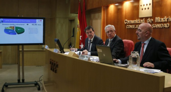 El modelo nacional de Lista de Espera Quirúrgica es adoptado por la Comunidad de Madrid